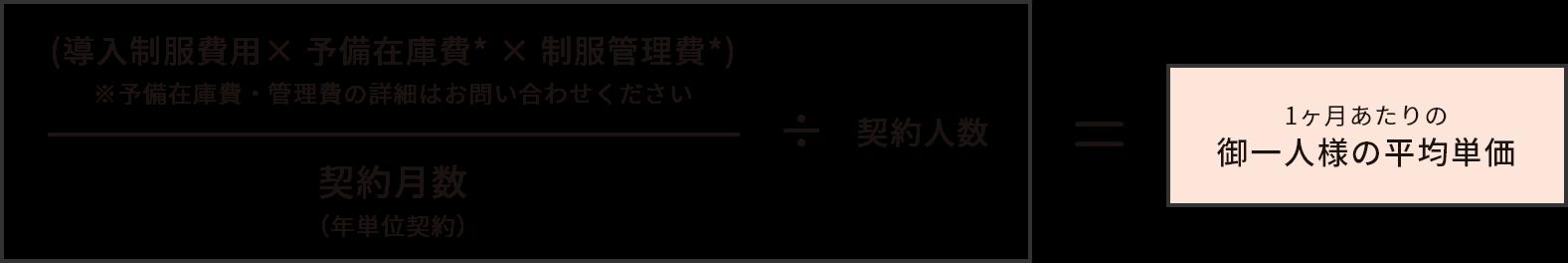 1ヶ月の基本料金計算式サンプル 図解