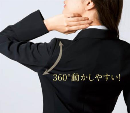 SWIMGARM360